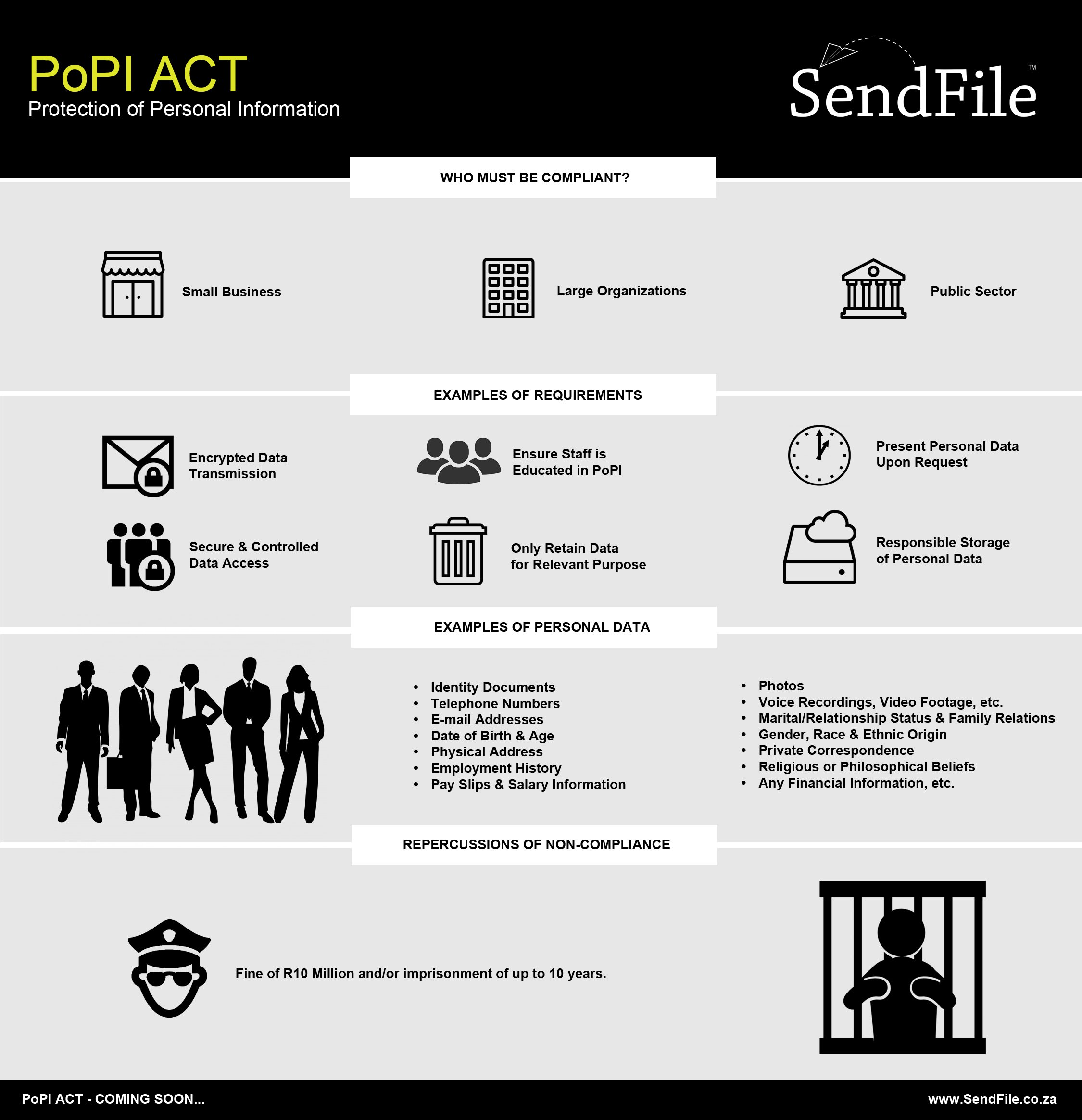 Popi-ACT-InfoGraphic-SendFile
